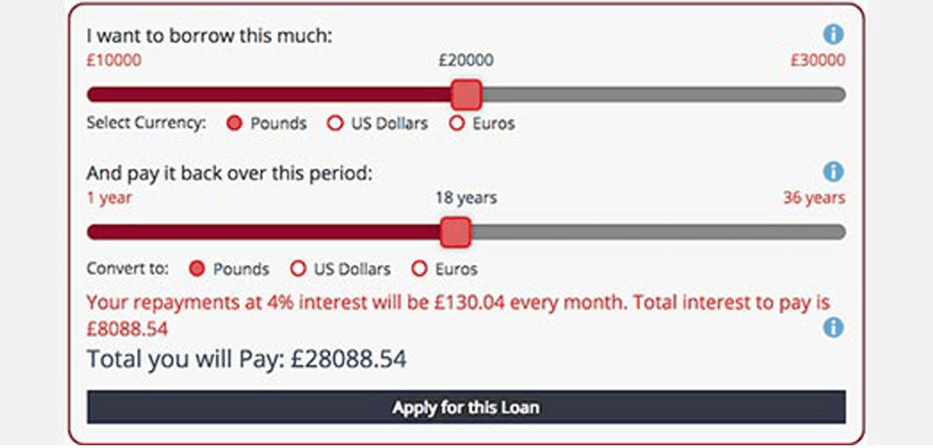 Repayment-loan-plugin
